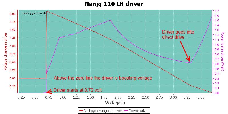 Nanjg 110 LHDriver.png